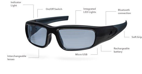 Propeaq Lichttherapiebril met verwisselbare glazen voor beter slapen